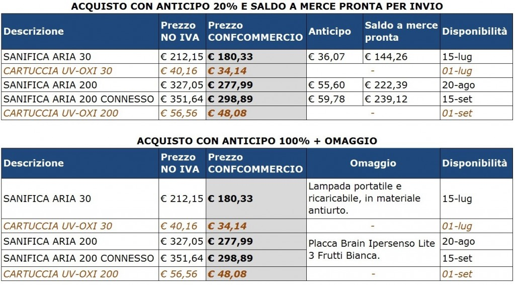 tabelle-prezzi-no-iva