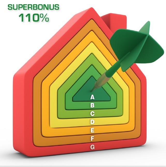 """Superbonus del 110% """"Gli interventi agevolati, a chi spetta e come si può utilizzare"""" - la Guida Operativa dell'Agenzia delle Entrate."""