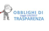 Contributi pubblici sopra la soglia di 10.000 € totali: obbligo di trasparenza per le imprese.